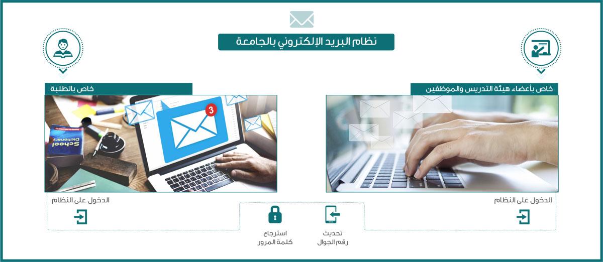 تطوير متجر الكتروني