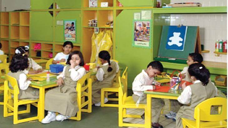 دراسة جدوى حضانة اطفال