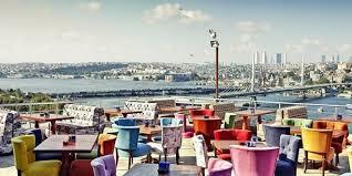 تكاليف مشروع كوفي شوب في تركيا
