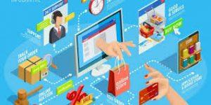 التجارة الالكترونية في القانون العراقي