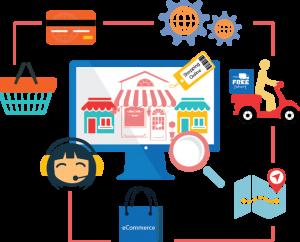 مميزات المتجر الالكتروني الناجح